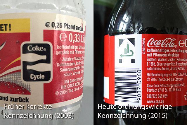 Coca_Cola Kennzeichnung
