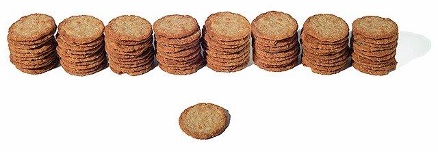 Portionsgrößen - Kekse