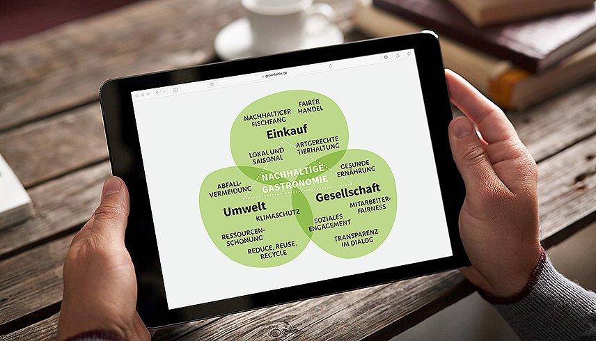 Umfrage - Nachhaltigkeit - Greentable - Tablet